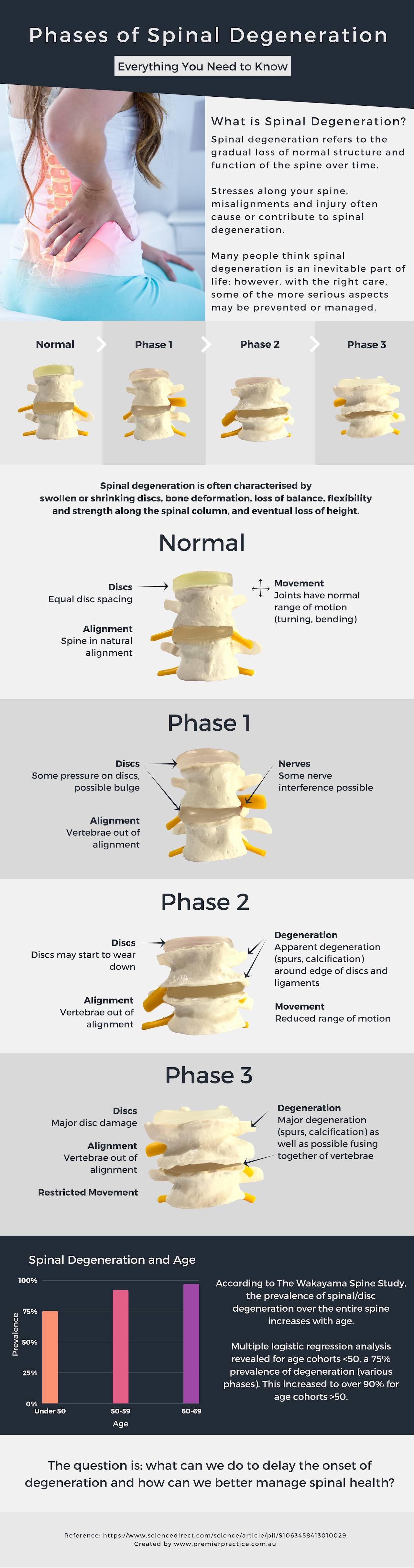 phases-degeneration